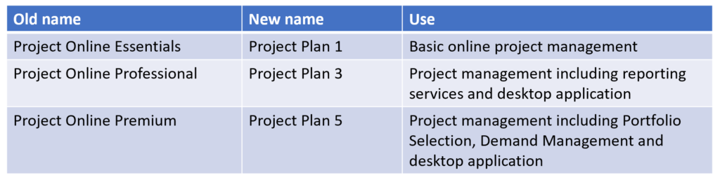 Quexcel Microsoft Project licensing and cloud